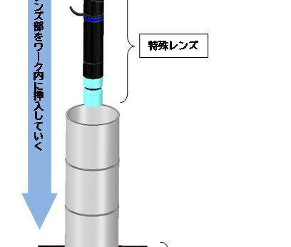 金属筒内側 塗布検査の自動化(筒の内面の外観検査)